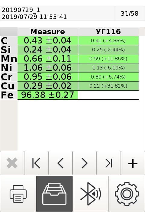 Результат измерения ГСО образца УГ116  на анализаторе ЛИС-01