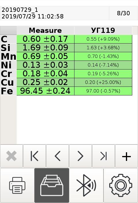 Результат измерения ГСО образца УГ119  на анализаторе ЛИС-01