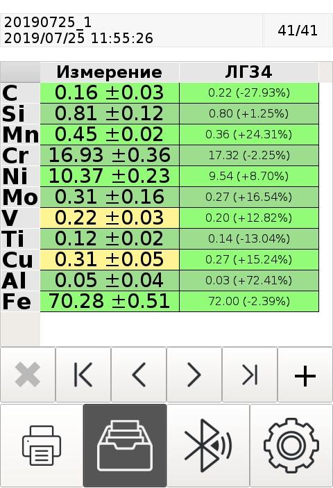 Результат измерения ГСО образца ЛГ34 на анализаторе ЛИС-01